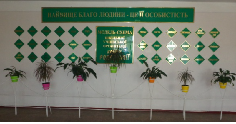Irpin school 12 (linguistic school) with studying foreign languages.